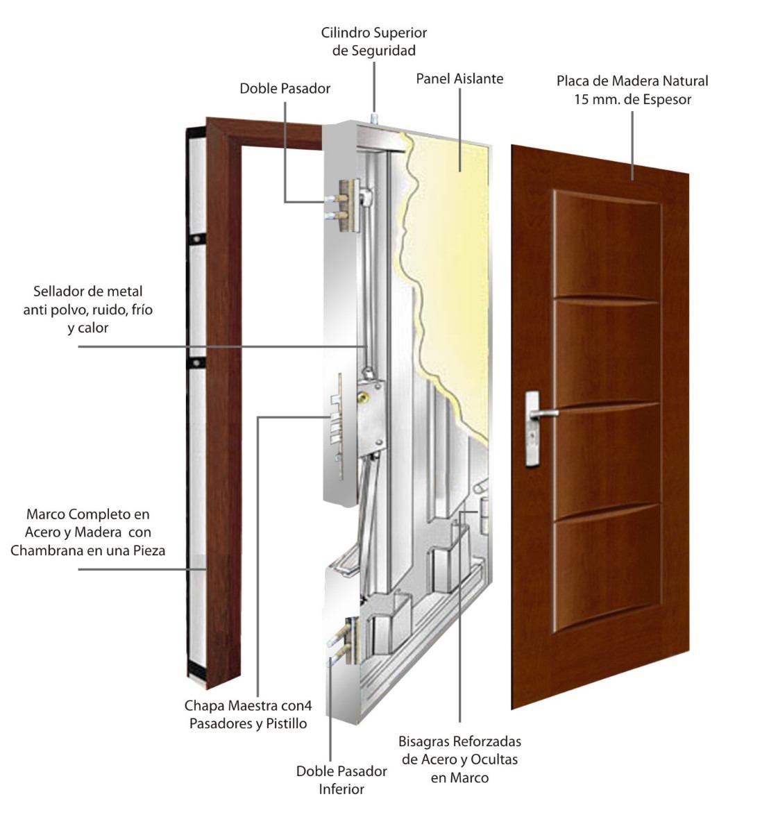 Edificios y el robo de la puerta de seguridad for Puertas seguridad
